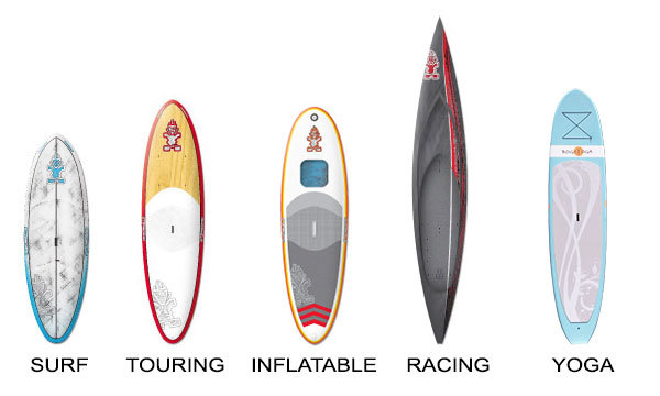 How to Choose a Paddle Board (SUP) 1