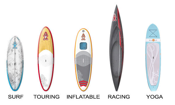 Racing paddle board design compared to standard paddle boards